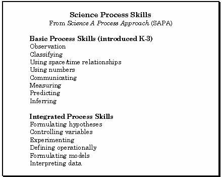 89 best Science Processes Skills Practices images on Pinterest - list of skills
