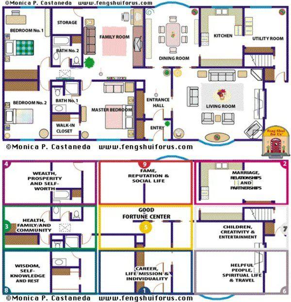 Das Wohnzimmer In Zwei Feng Shui Bagua Bereichen Erdelement Fun Pinterest House And Floor Plan