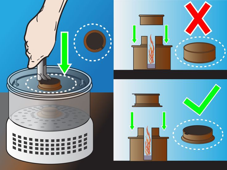 How to Use a Trangia Camping Stove -- via wikiHow.com