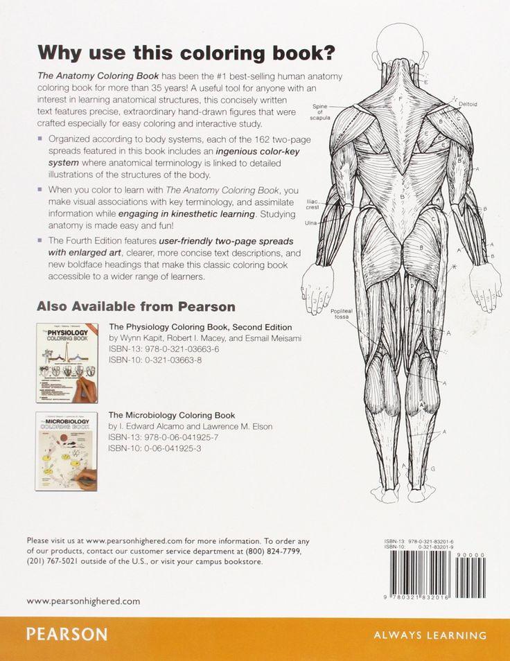 Atlas of Anatomy, by Regions (9780683037296) J.C. Grant , ISBN-10 ...