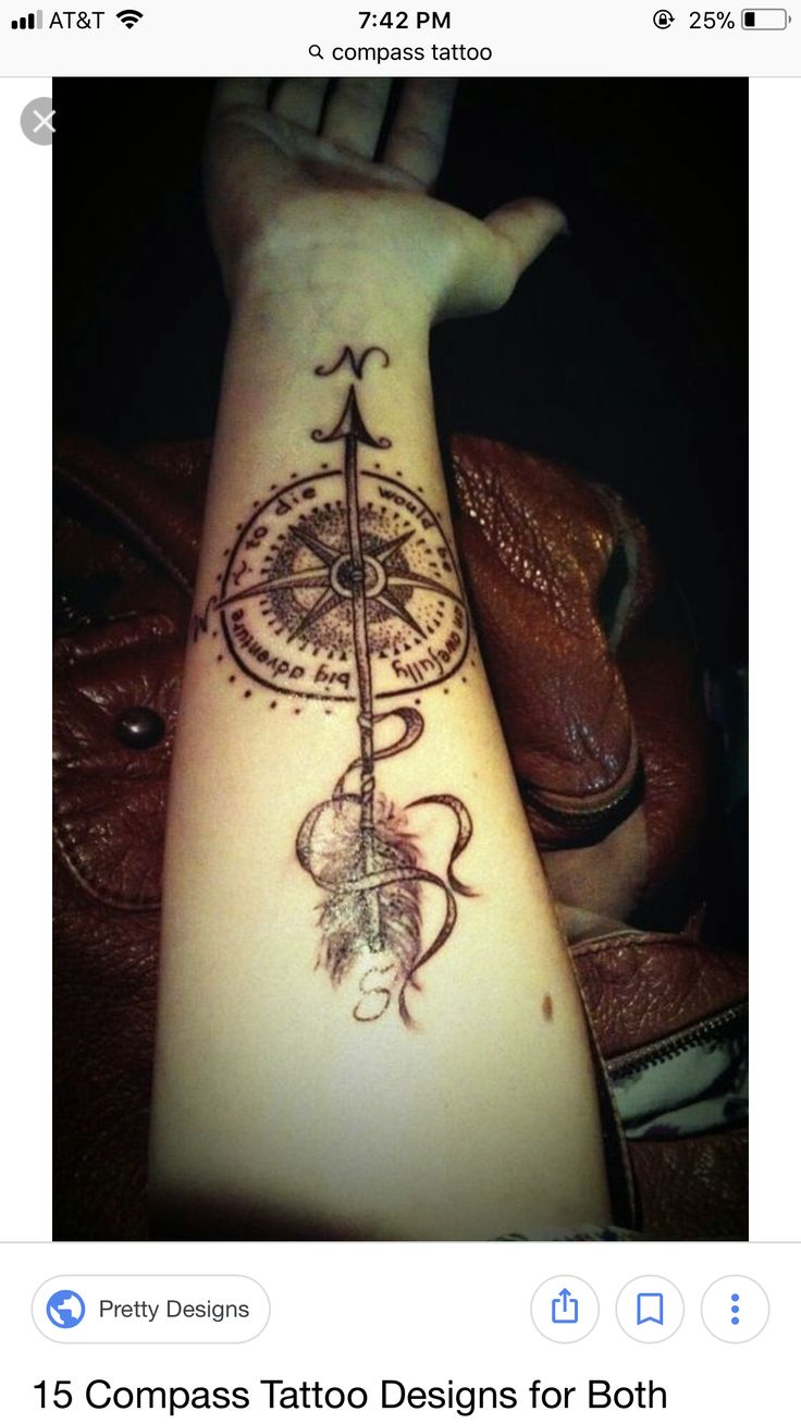Pin by Angie on Tattoos Compass tattoo design, Compass