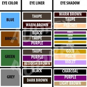PrissaJean Beauty| Makeup Artist| Long Island| NYC| TV: Tips for Eye Makeup Applications with Color Chart