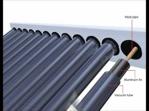 Brief Introduction Solar Thermal and Solar Hot Water