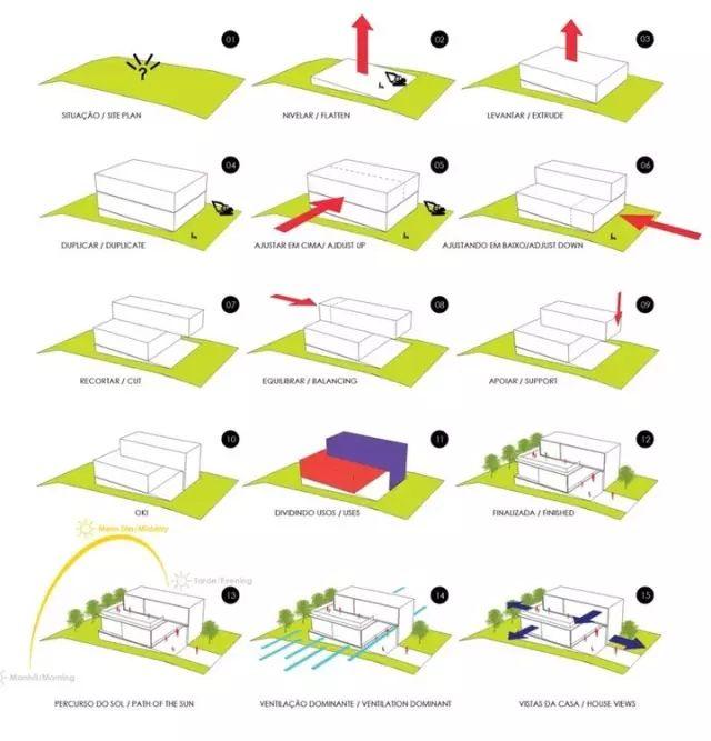 186 Best Images About Concept Development On Pinterest Concept Diagram Urb