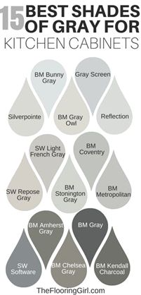 Best shades of gray for kitchen cabinets and bathroom vanities.  DIY Home Decor and Kitchen Decor.  #gray #paint #shades #cabinet #painting #diy #home…