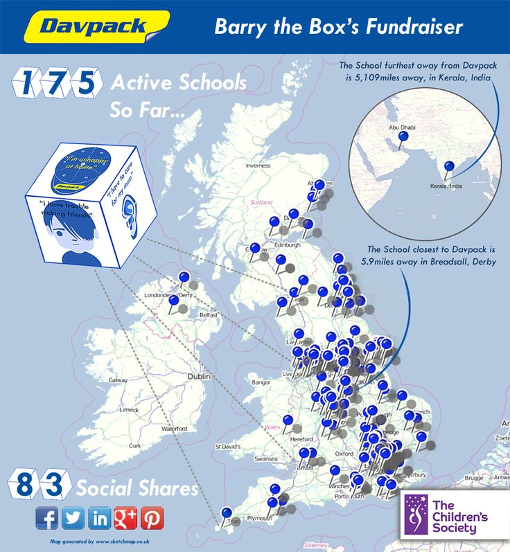 Barry the Box's Fundraising Journey - Davpack Packaging Materials