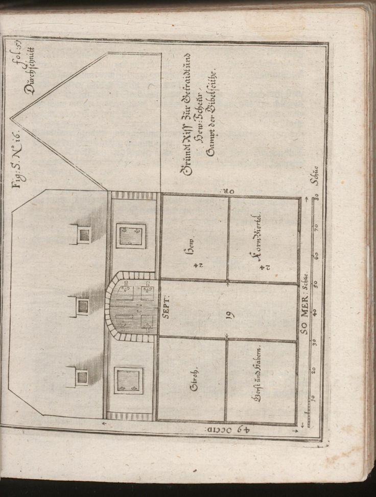 Der Ntzlichen Hauss Und Veld Schule Erster Theil RAR 2270 Interior DesignSchool