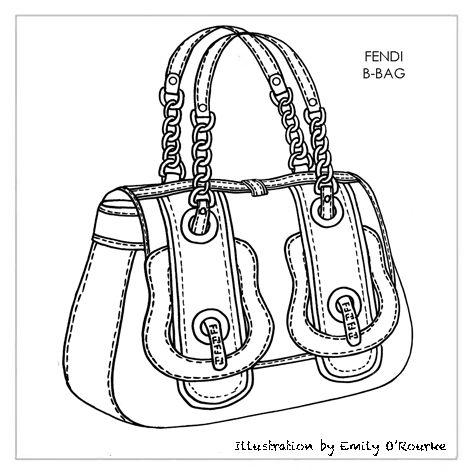 Wholesale Gucci Handbags From China
