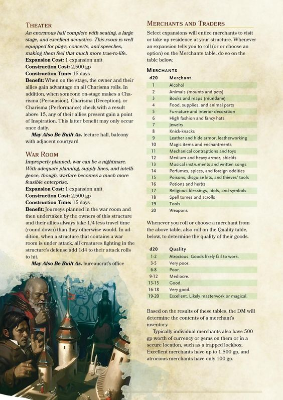 DnD 5e Homebrew (Search results for: stronghold)