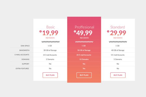 Pricing tables - neon by JustShop on Creative Market