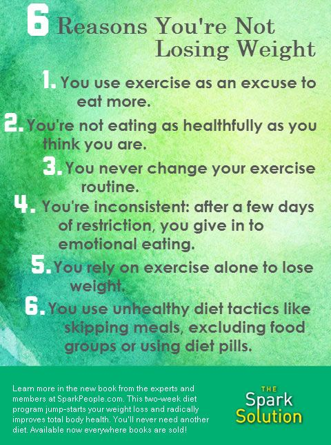 Why you're not losing weight | via @SparkPeople #sparksolution http://bestfitnessbody.blogspot.com/