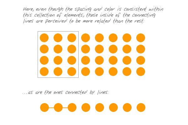 10 Best Gestalt Law Of Continuity Images On Pinterest
