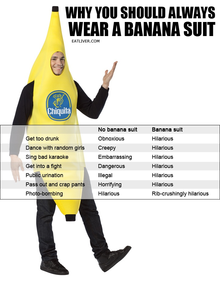Why you should always wear a banana suit