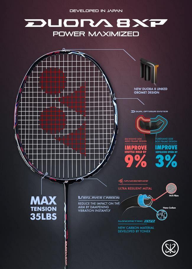 Yonex Duora 8xp Badminton Racket Lowest Prices On Sportsuncle Badminton Racket Yonex Badminton
