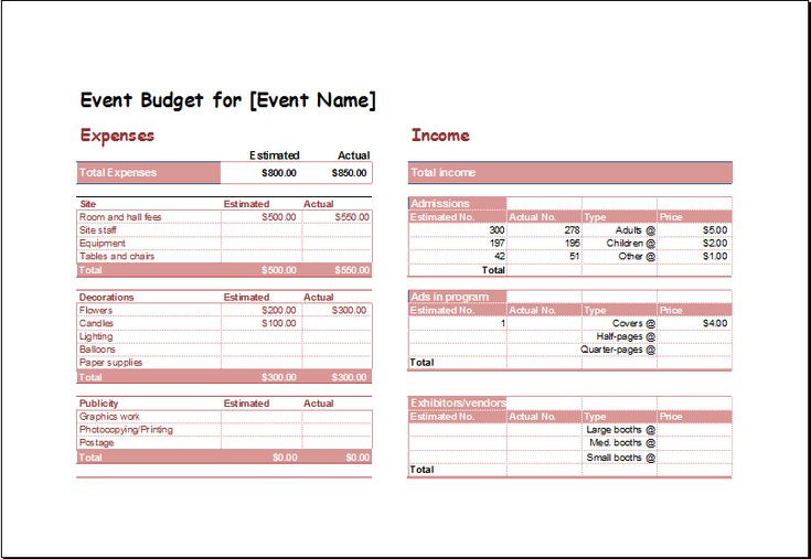 Marketing Event Budget Template It is a financial tool that is - credit memo sample