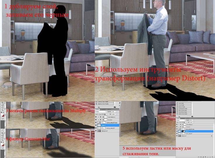 Урок№1: Врисовываем людей в визуализацию интерьера