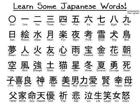 More Japanese!