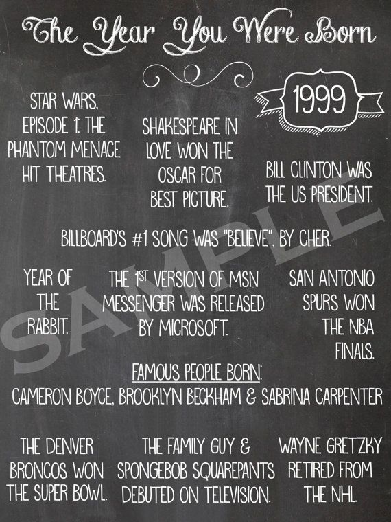 Printable 1999-The Year You Were Born Wall by HappeninHooligans