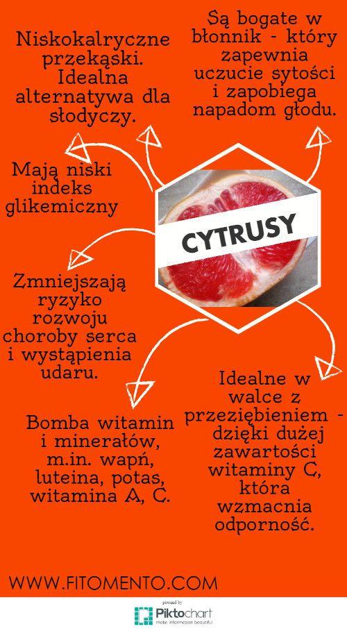 Dlaczego warto jeść cytrusy?  Więcej na:https://www.fitomento.com/wiedza/ifografiki-fitness