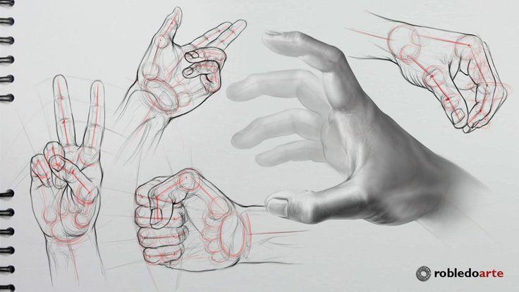 #Aprende a #Dibujar #manos.