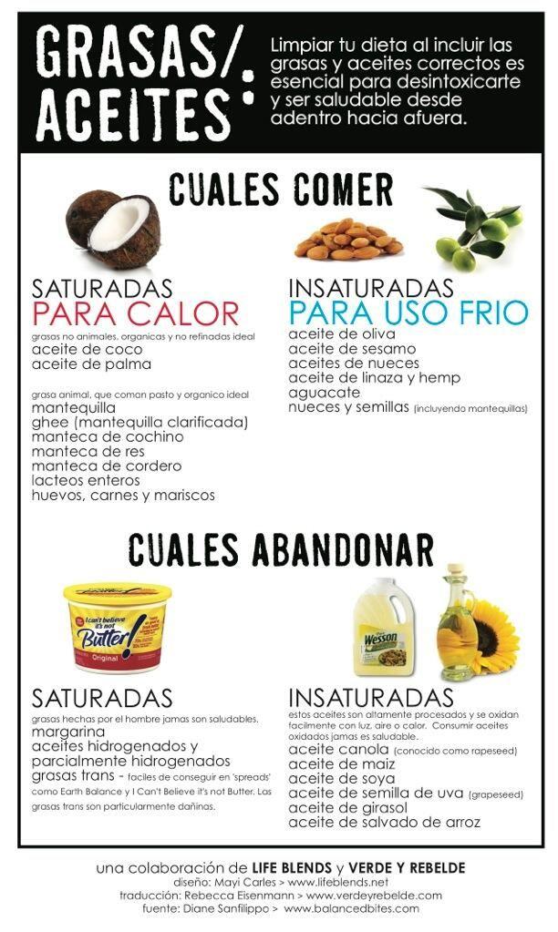 Todo lo que tienes que saber sobre los aceites y grasas. Cuales adoptar y cuales abandonar? #infoverde