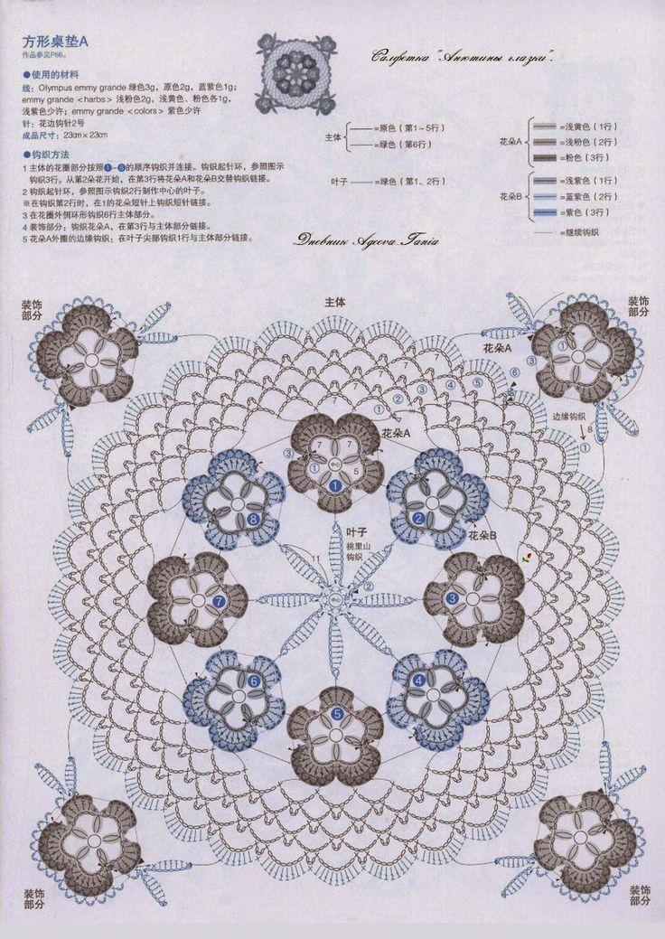 25 b sta crochet doily diagram id erna p pinterest. Black Bedroom Furniture Sets. Home Design Ideas