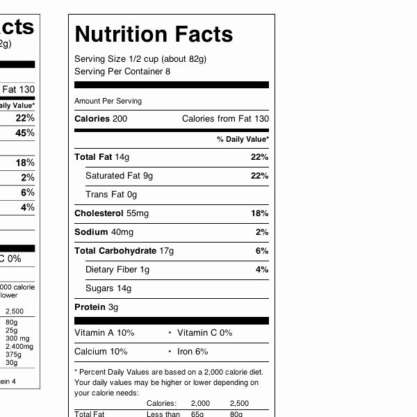 How To Read A Food Label Nutrition Facts Label Food Labels Nutrition Labels