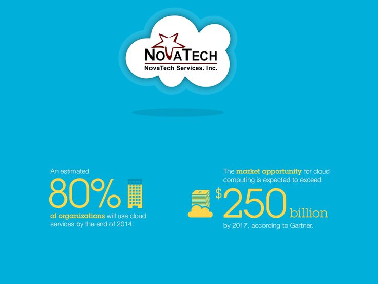 NovaTech Services manages your computing infrastructure and cloud computing so you are free to focus on the success of your business.