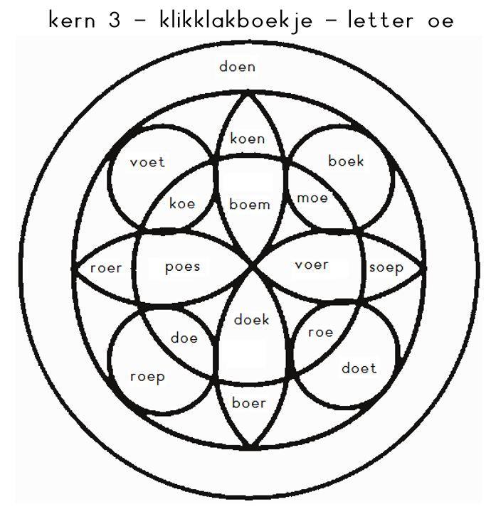 Kern 3 - klikklakboekje - letter oe