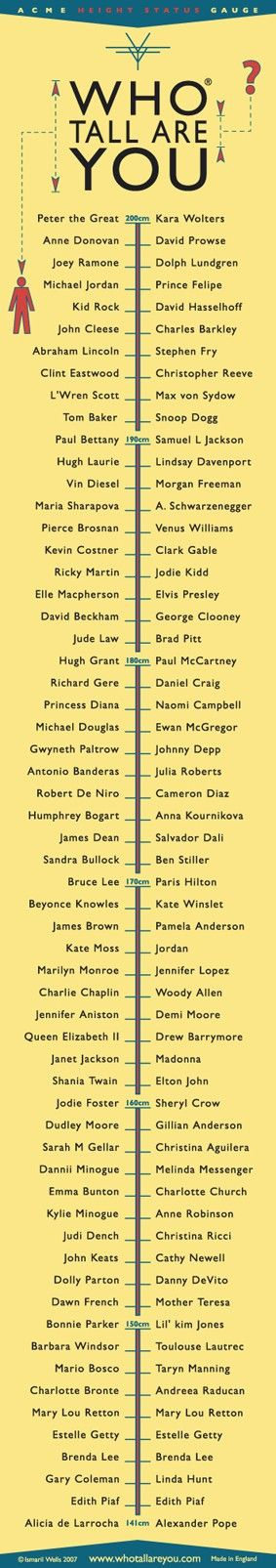 I'm as tall as Jodie Foster and Sheryl Crow!