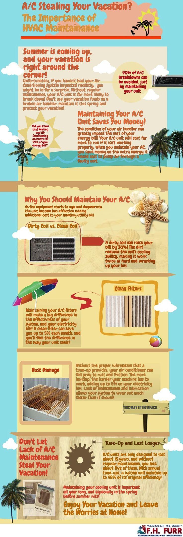 The Importance of HVAC Maintenance brewercommercialservices.com