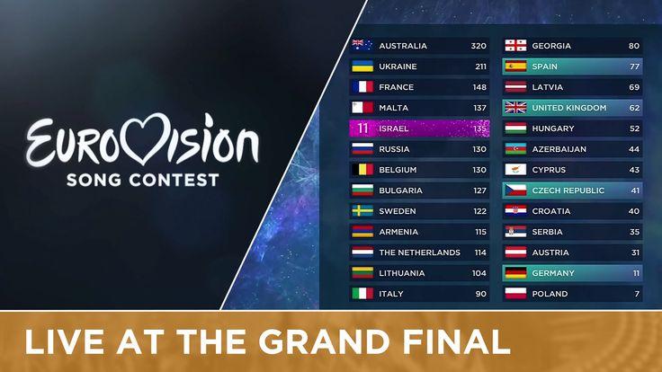 eurovision performance list