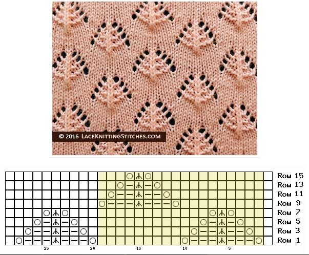 Knitted Lace Pattern. (Chart No 17) Multiple of 18 sts, + 11