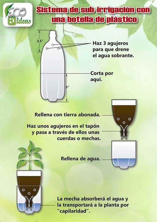 ¿Sin tiempo para regar tus plantas?. Paso a paso de un sistema de sub-irrigación hecho con una botella plástica y cuerdas de fibra.