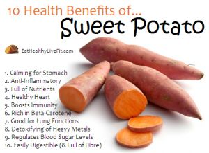 The Health Benefits of Sweet Potato | Eating Healthy & Living Fit