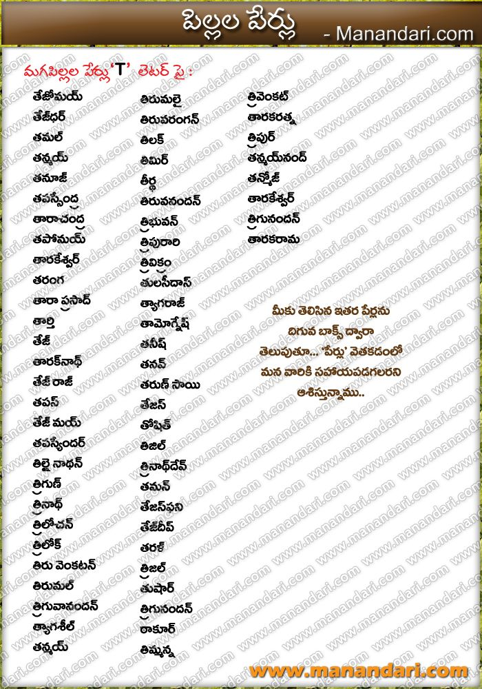 Baby Boys T letter names in 2020 Hindu
