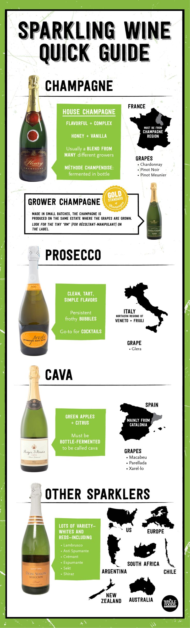 Quick Guide to Sparkling Wine // Champagne, Cava, Prosecco... All of them!