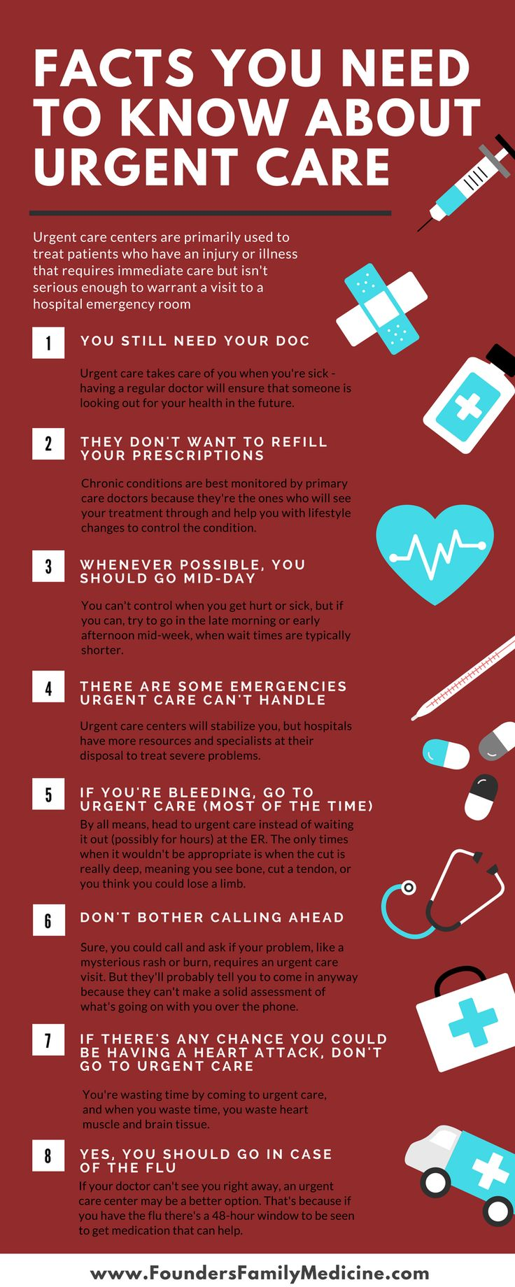 Facts You Need to Know About Urgent Care Infographic We