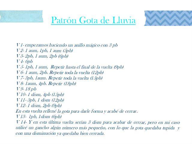 Patrón gota de lluvia | Terapia Ganchillera | Crochet & 2 agujas ...