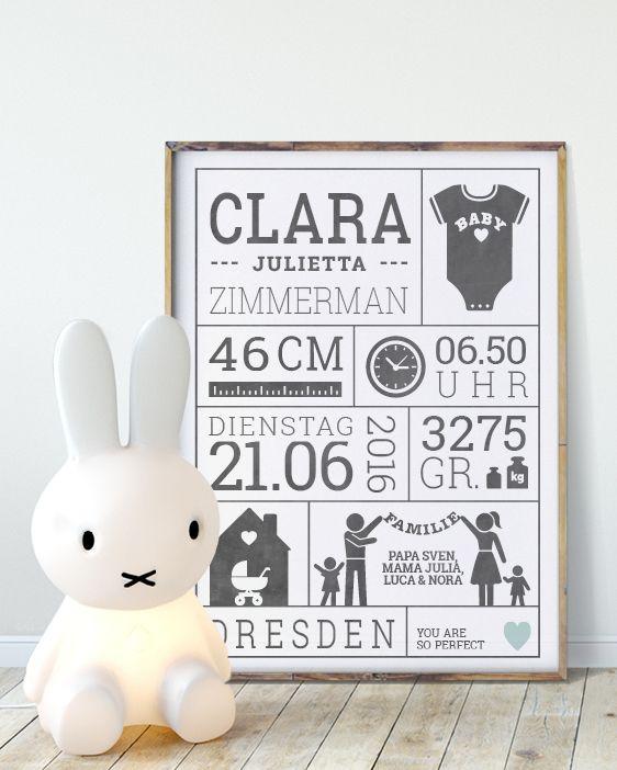Geburtsposter Poster kinderzimmer, Poster selbst