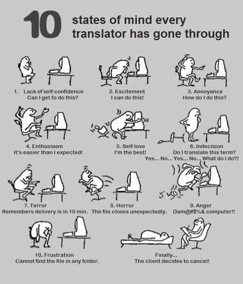 10 states of mind every translator has gone through