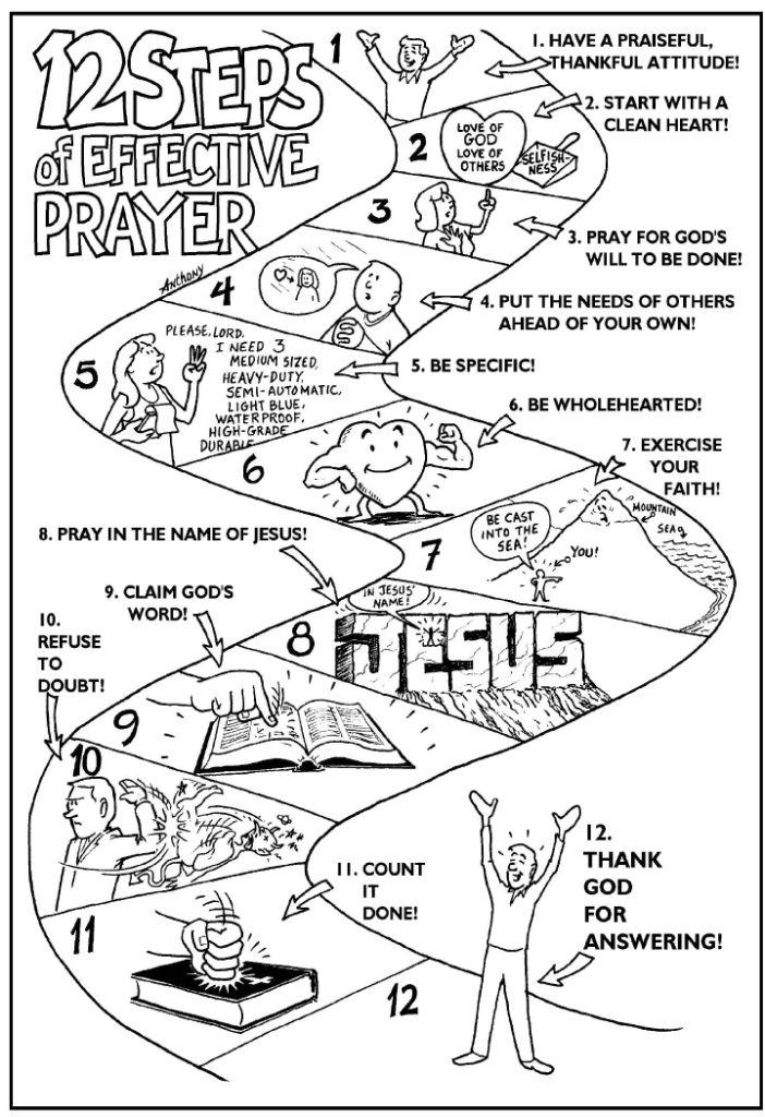 Bible Study & Prayer Groups - St. Margaret Mary Catholic ...