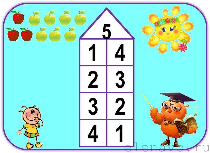 """Блог создан для общения с родителями и детьми 1""""Б"""" класса.: Состав числа 5"""