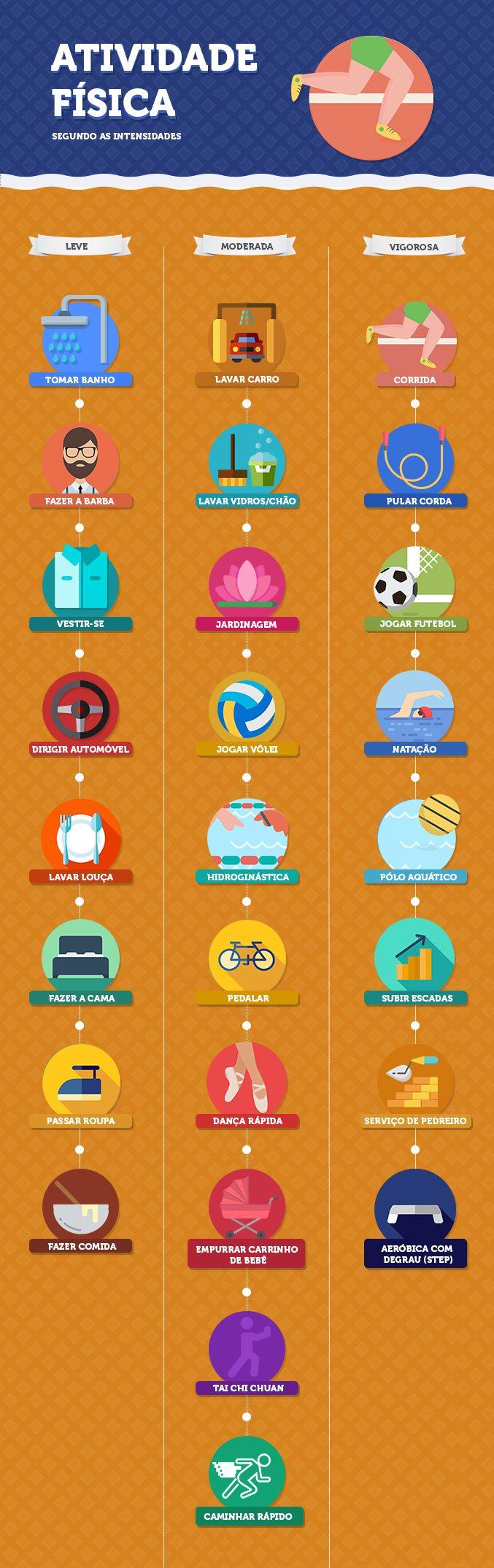 Saúde Brasil - Leve, moderada ou vigorosa: veja qual é a intensidade ideal de atividade para a sua idade