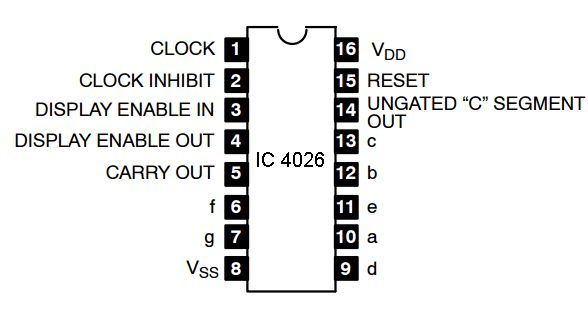 ic 4026 pin diagram