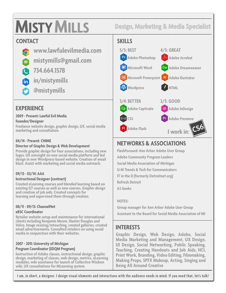 Resume, November 2014