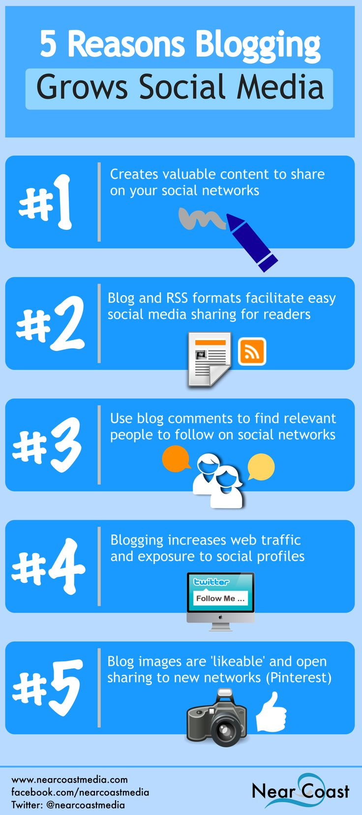 5 reasons blogging grows social media #infographic by Near Coast