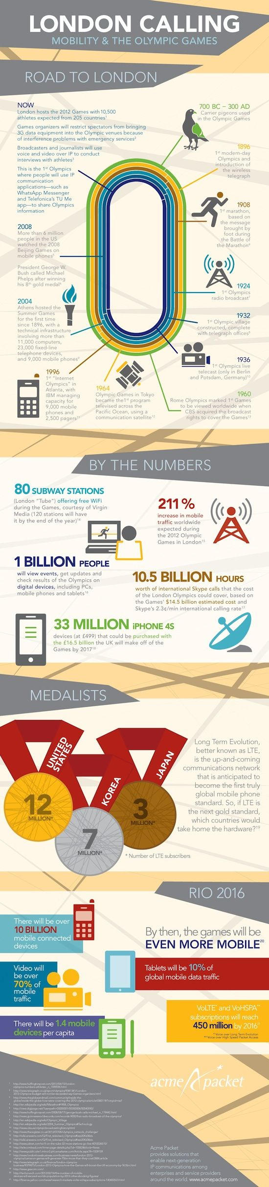 londoncalling_infographic_press