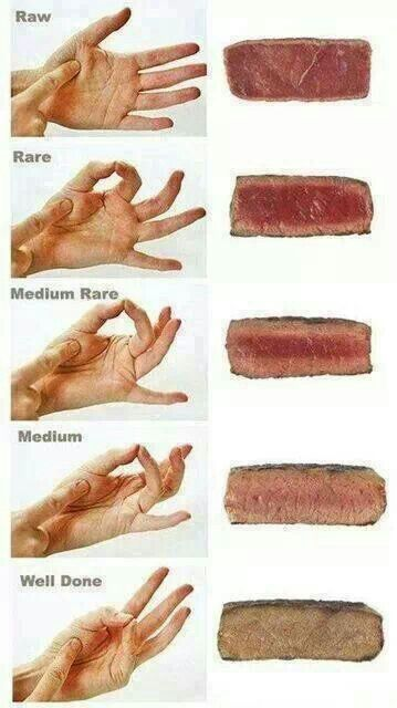 Simple way to tell how well done meat is
