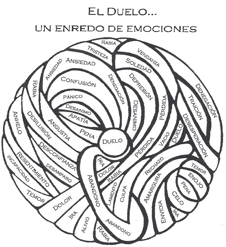 Spanish Ball of Grief counseling card (With images